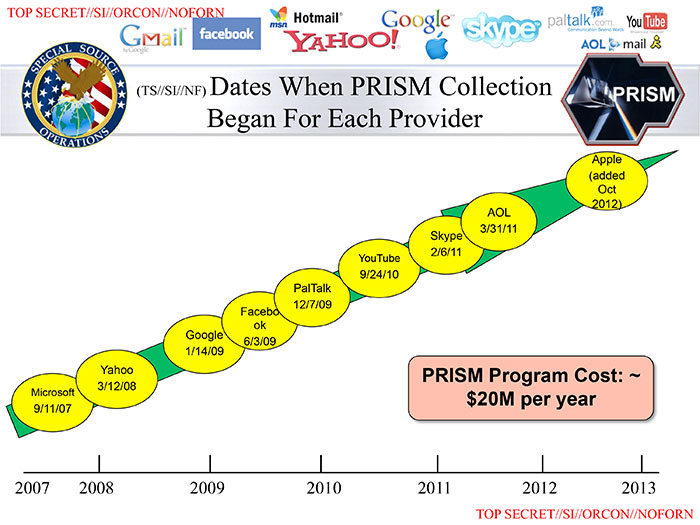 Prism_slide_5